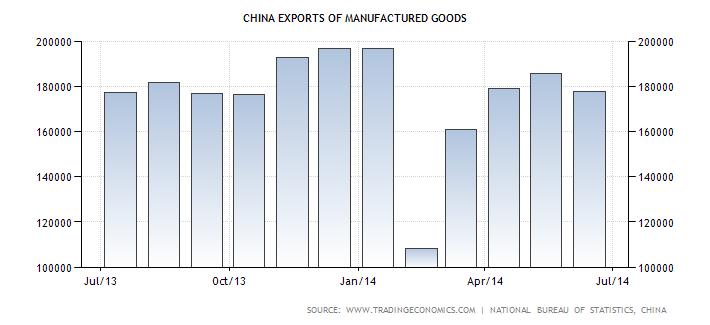 китайские товары в россии